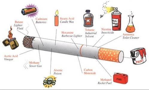 Jai cessé de fumer a pris le poids