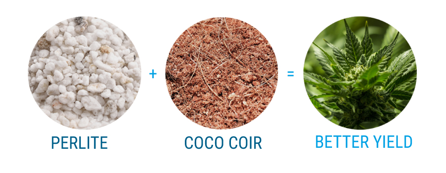 Perlite et Fibre de Coco