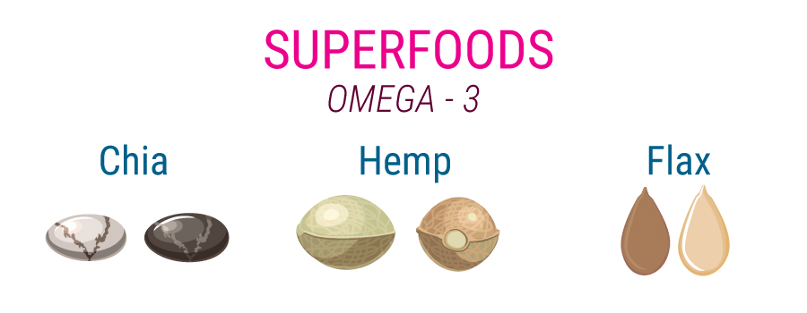 Graines de chanvre Omega-3 Superfood