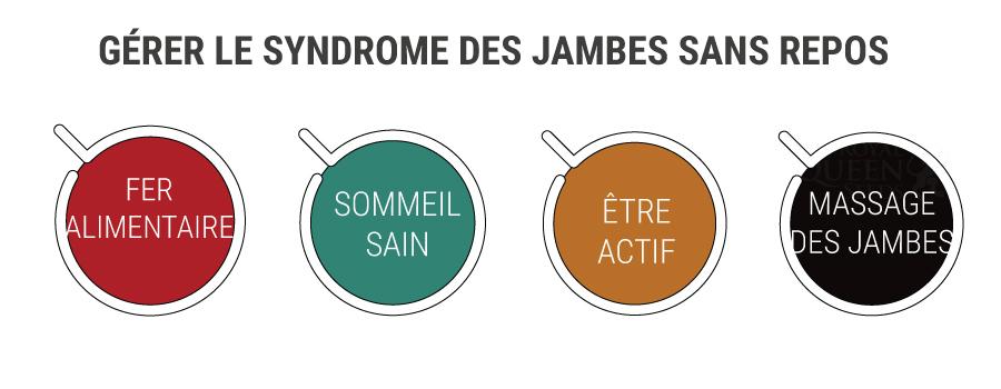 COMMENT LE CANNABIS PEUT AIDER À SOULAGER LES SYMPTÔMES DU SJSR ?